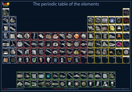 New periodic table photo poster chemistry nexus for 12th element periodic table
