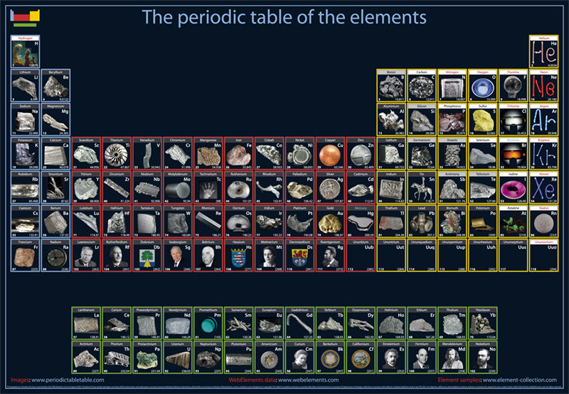 Pos0003 b1 pics 2006 800 chemistry nexus for 12th element on the periodic table