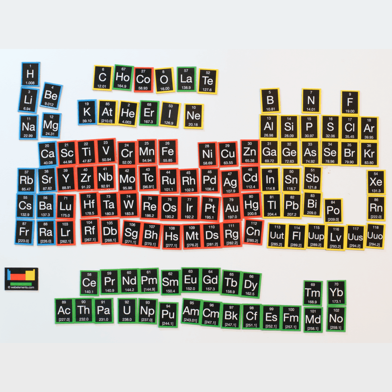Periodic table spelling words using periodic table elements periodic table fridge magnet game periodic table shop urtaz Gallery