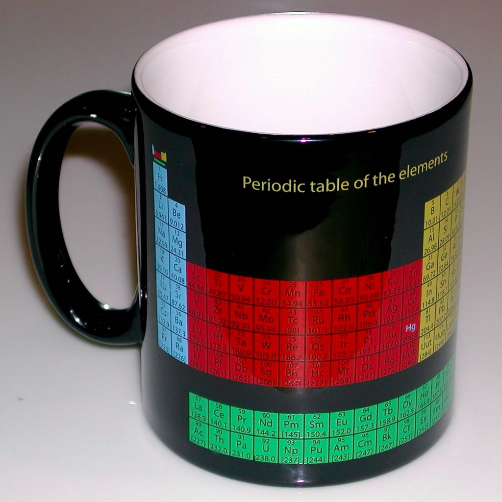 Educational periodic table shop black periodic table mug white inside urtaz Image collections