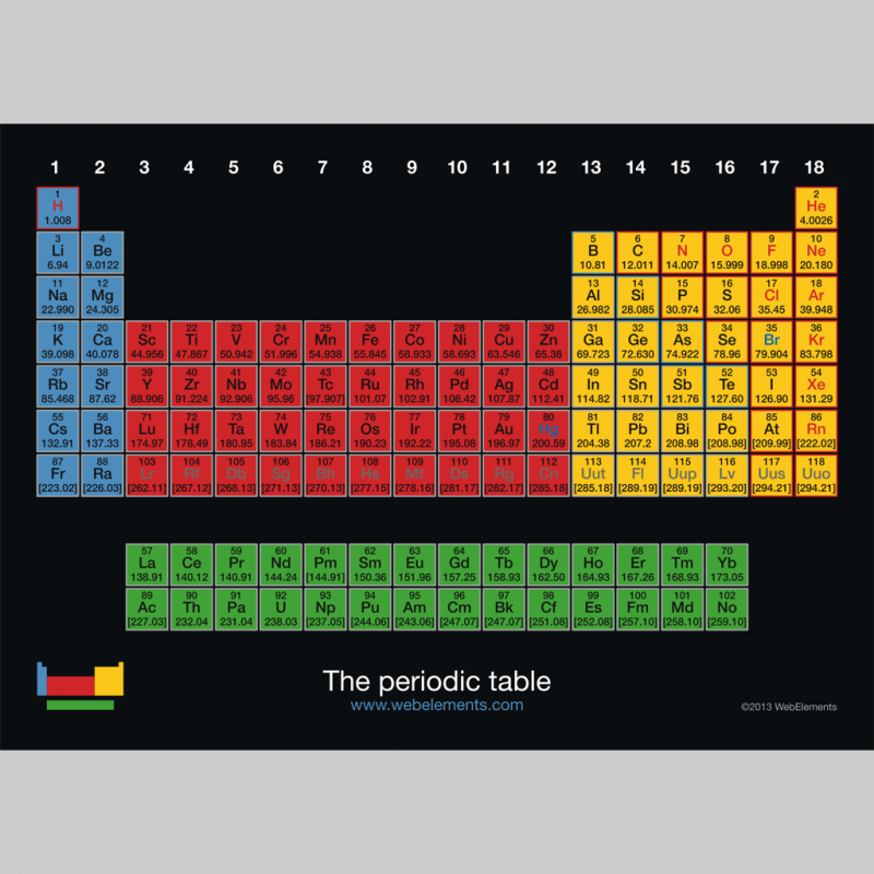 Periodic table postcard size pack of 40 pack of 40 periodic table shop periodic table urtaz Images