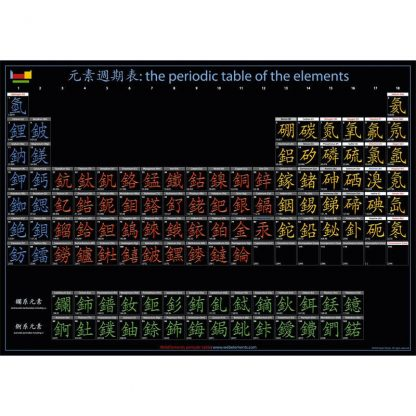 Chinese periodic table poster periodic table shop urtaz Images