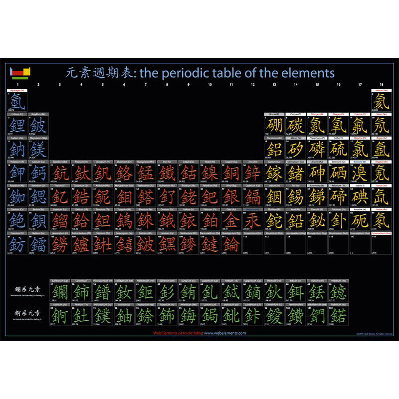 Chinese periodic table poster periodic table shop chinese periodic table poster urtaz Choice Image
