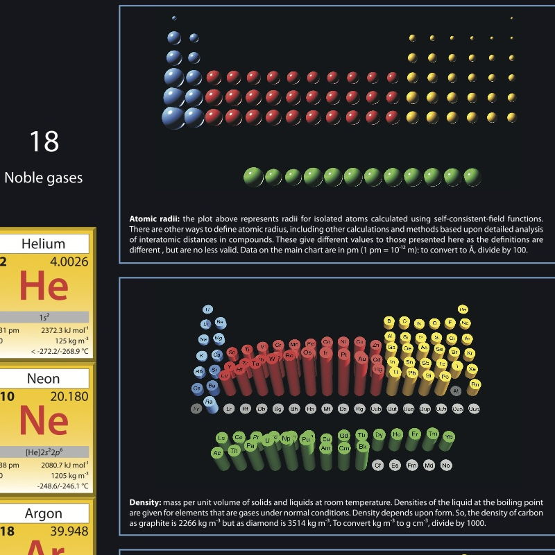 Periodic table poster periodic table shop periodic table poster urtaz Choice Image