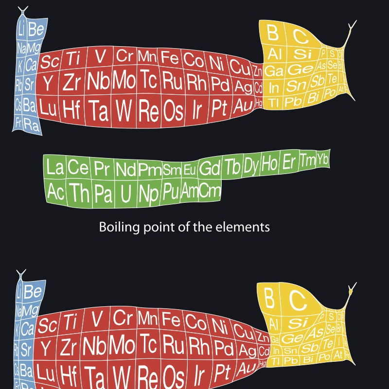 Periodic table cartograms poster periodic table shop periodic table cartograms poster urtaz Choice Image