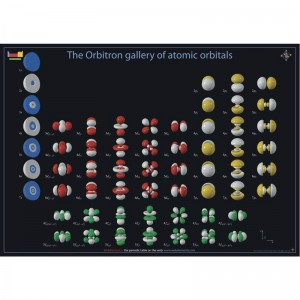 POS-0007-A2-poster-orbitron-1