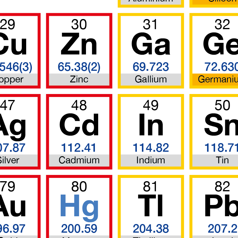 Giant periodic table poster – Periodic table shop