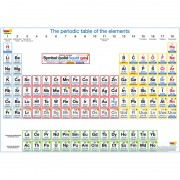 Chemistry and periodic table shop