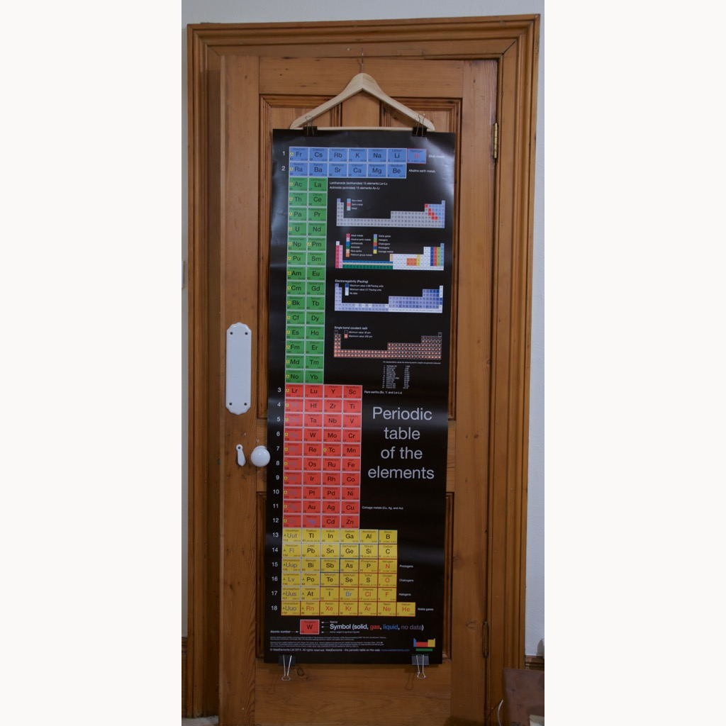 Periodic table door poster periodic table shop gamestrikefo Choice Image